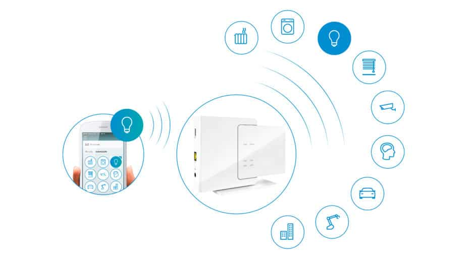 OSGi for IoT solutions: a perfect match