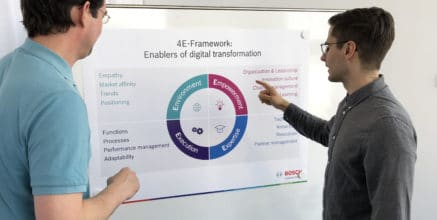 How to approach digital transformation