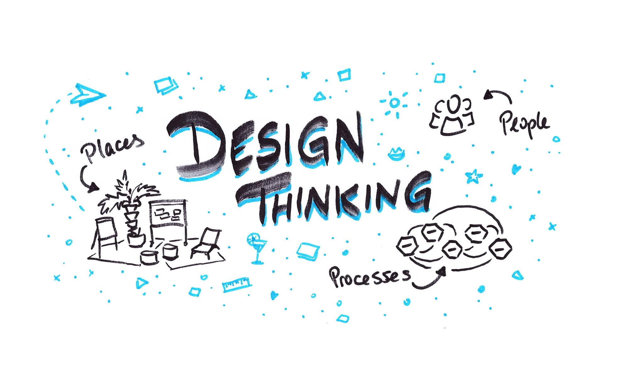 infographic design thinking