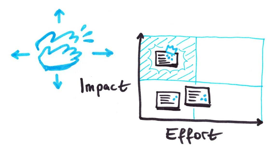 graph impact and effort