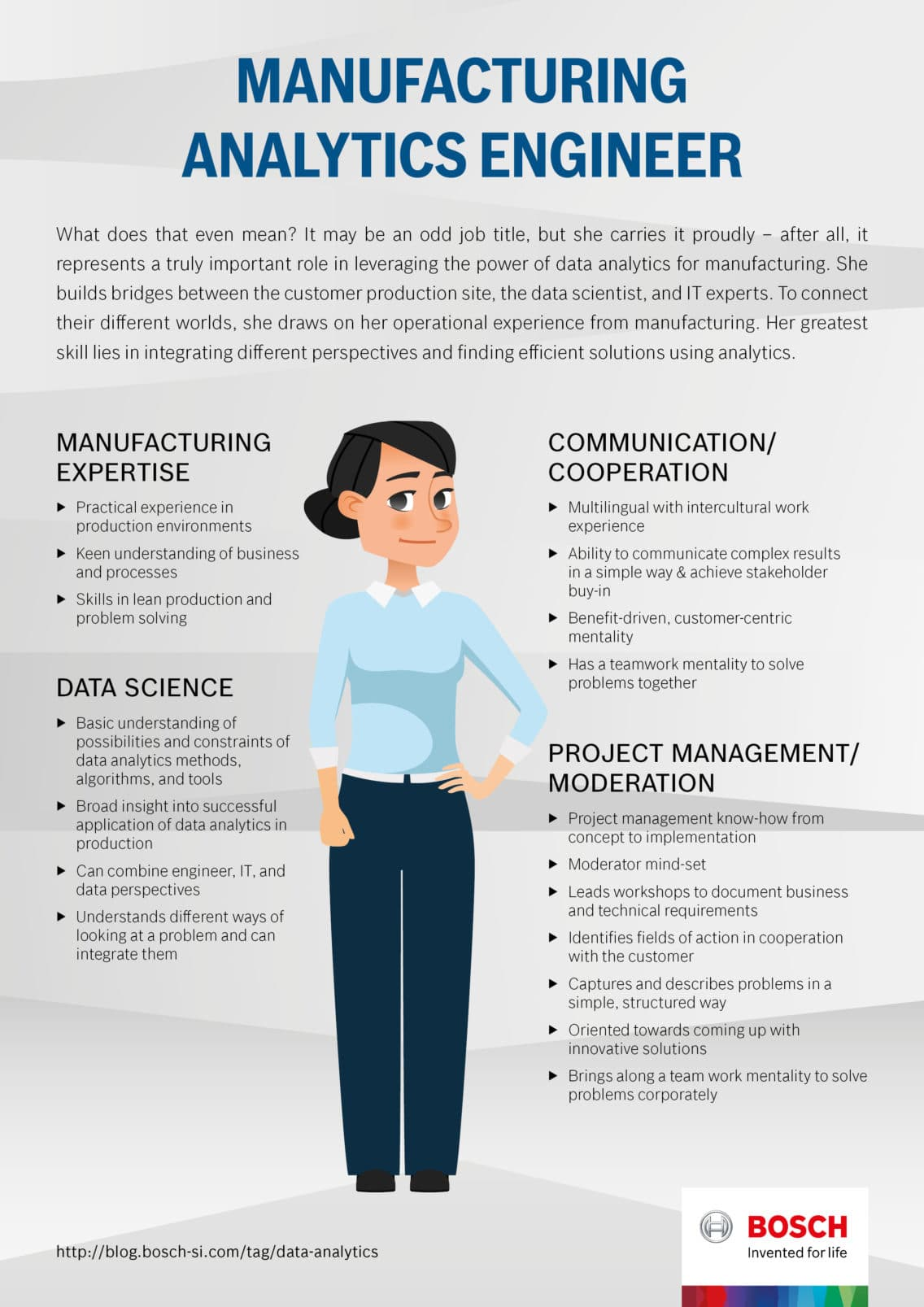 Infographic showing a persona of a manufacturing analytics engineer.