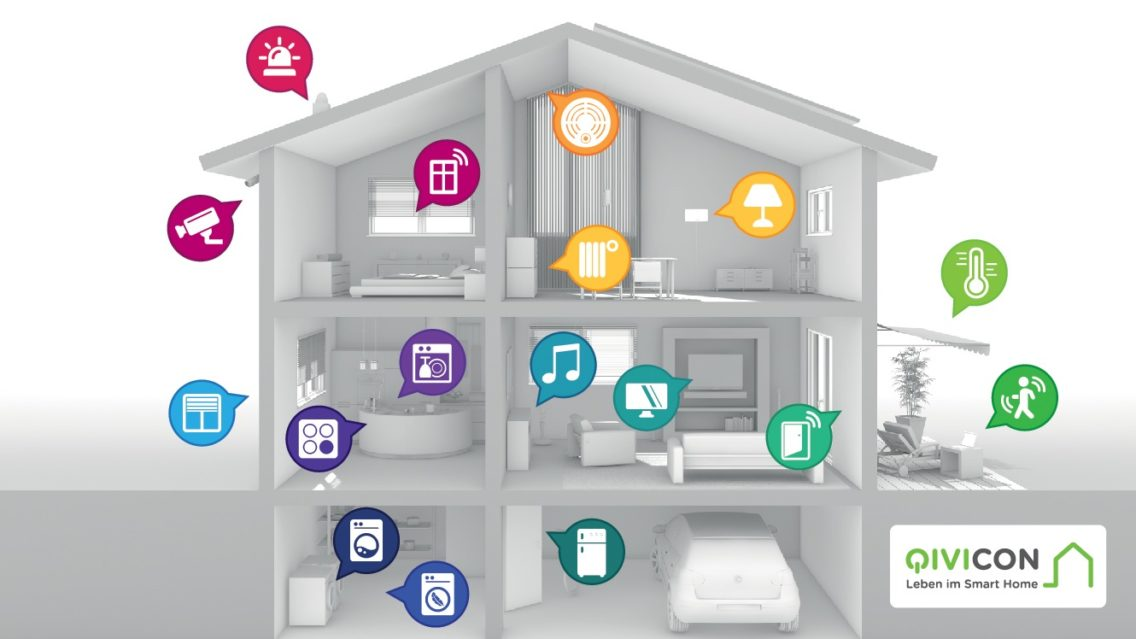 Infographic showing which aspects of a smart home QIVICON covers.